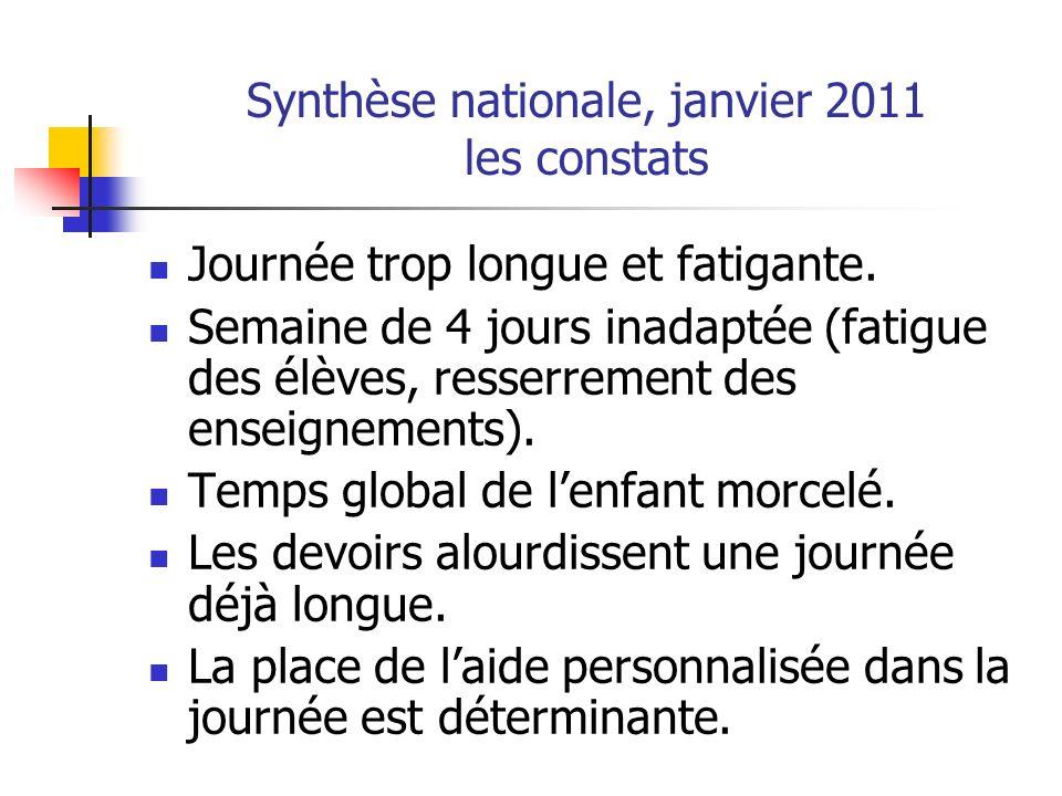Synthèse nationale, janvier 2011 les constats Journée trop longue et fatigante.