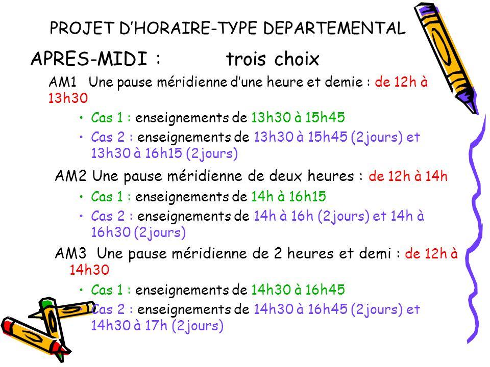 PROJET DHORAIRE-TYPE DEPARTEMENTAL APRES-MIDI : trois choix AM1 Une pause méridienne dune heure et demie : de 12h à 13h30 Cas 1 : enseignements de 13h