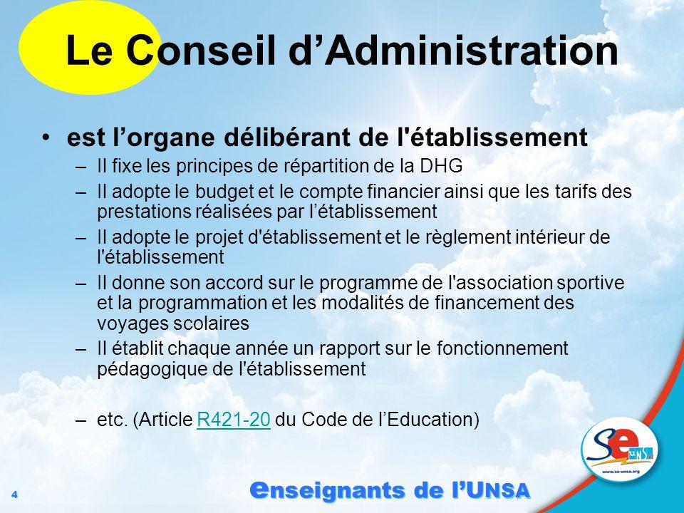 4 4 e nseignants de lU NSA Le Conseil dAdministration est lorgane délibérant de l'établissement –Il fixe les principes de répartition de la DHG –Il ad