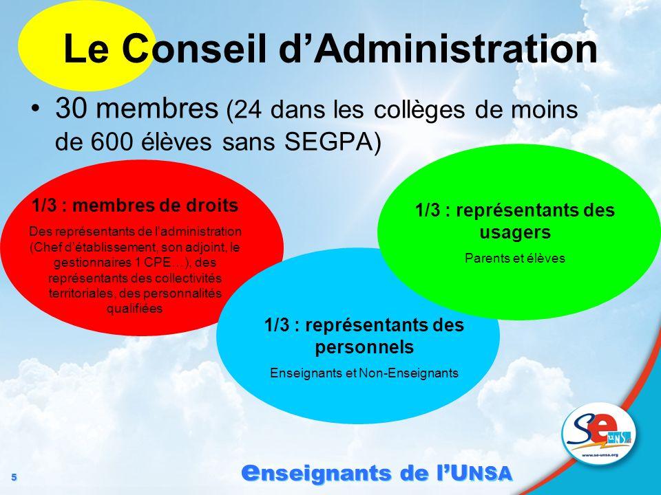 5 5 e nseignants de lU NSA Le Conseil dAdministration 30 membres (24 dans les collèges de moins de 600 élèves sans SEGPA) 1/3 : membres de droits Des