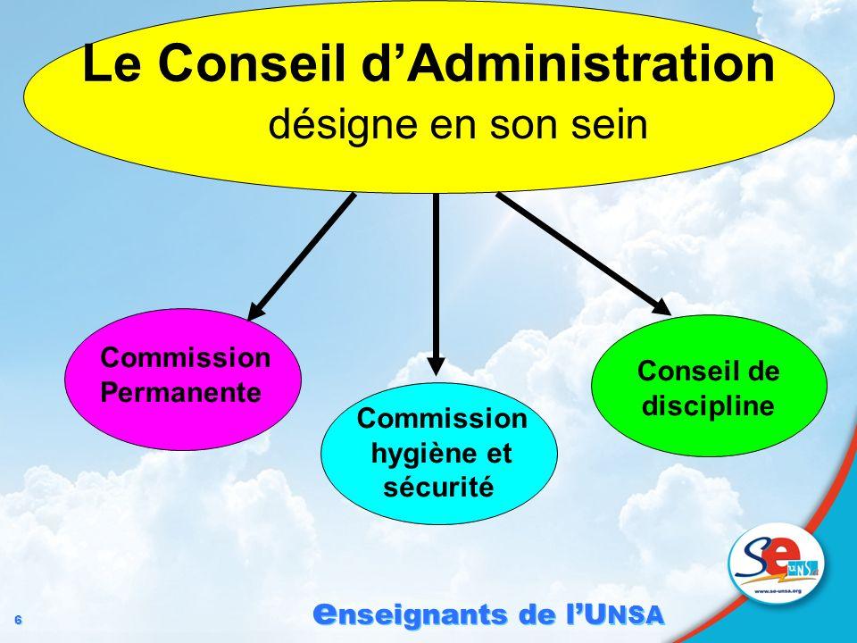 6 6 e nseignants de lU NSA Le Conseil dAdministration désigne en son sein Commission Permanente Commission hygiène et sécurité Conseil de discipline
