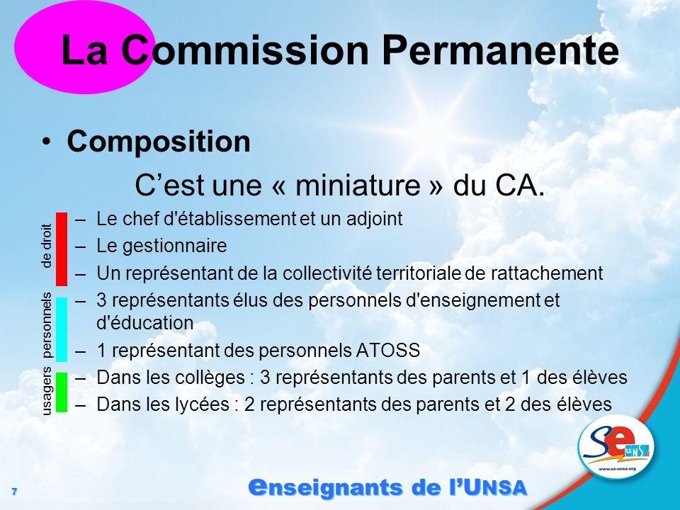 7 7 e nseignants de lU NSA La Commission Permanente Composition Cest une « miniature » du CA. –Le chef d'établissement et un adjoint –Le gestionnaire