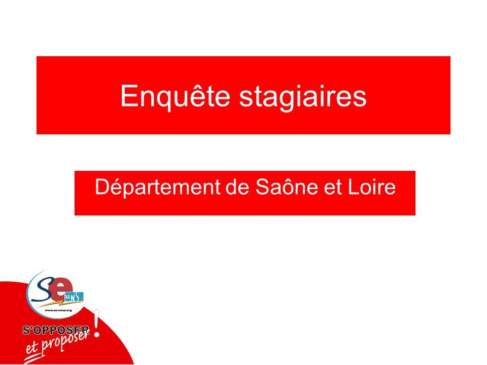 Enquête stagiaires Département de Saône et Loire