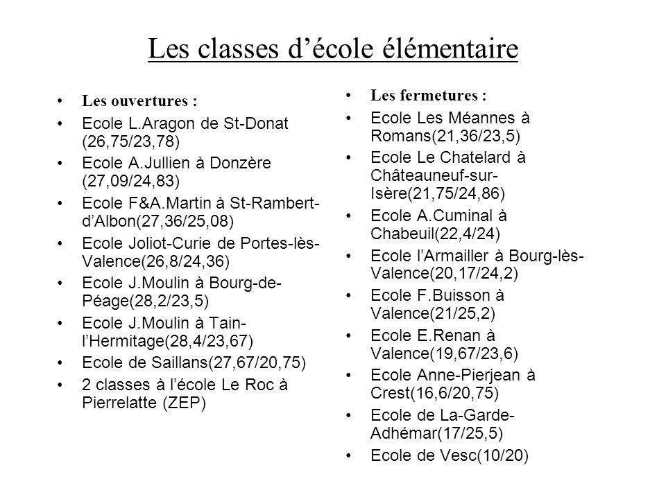 Les classes décole élémentaire Les ouvertures : Ecole L.Aragon de St-Donat (26,75/23,78) Ecole A.Jullien à Donzère (27,09/24,83) Ecole F&A.Martin à St