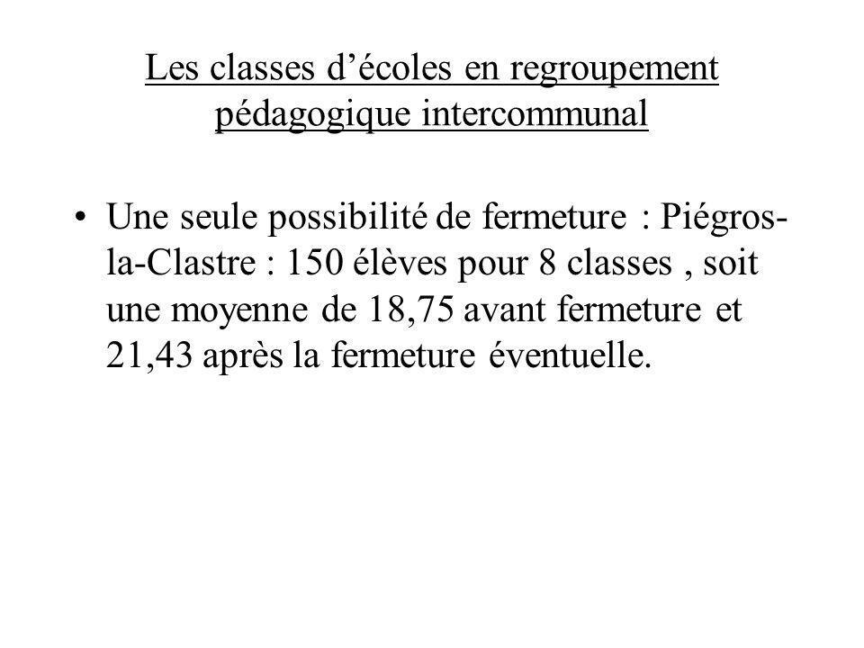 Les classes décoles en regroupement pédagogique intercommunal Une seule possibilité de fermeture : Piégros- la-Clastre : 150 élèves pour 8 classes, so
