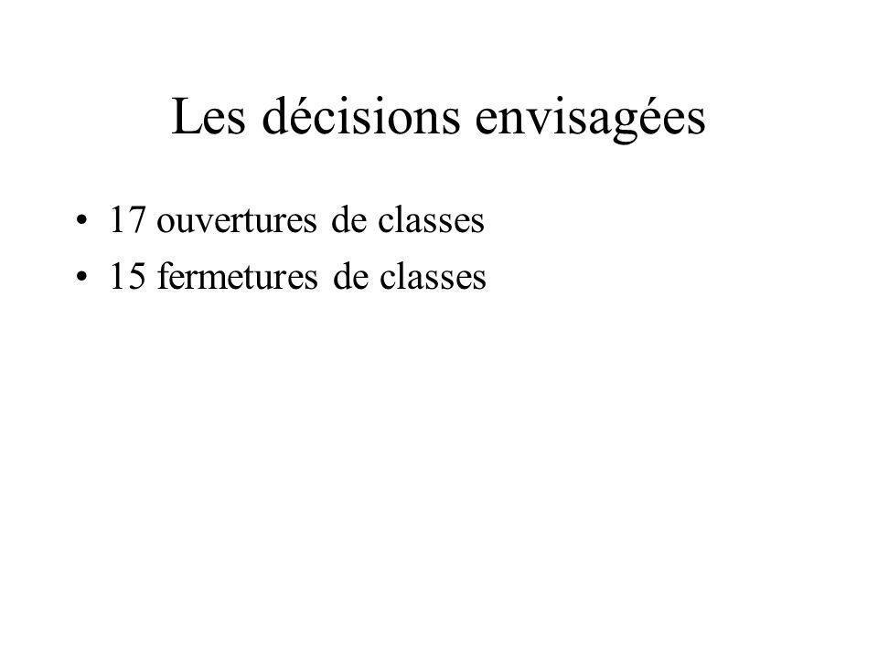 Les décisions envisagées 17 ouvertures de classes 15 fermetures de classes