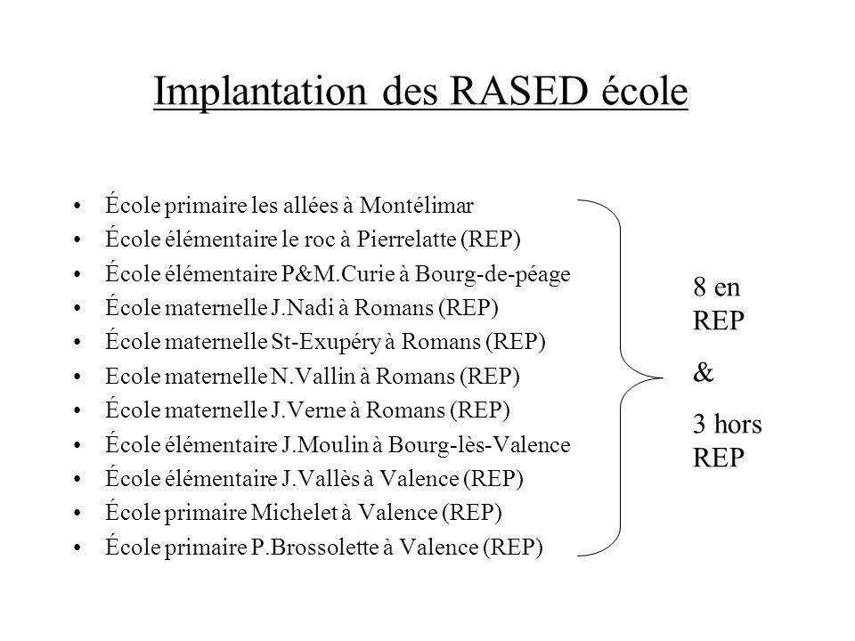 Implantation des RASED école École primaire les allées à Montélimar École élémentaire le roc à Pierrelatte (REP) École élémentaire P&M.Curie à Bourg-d
