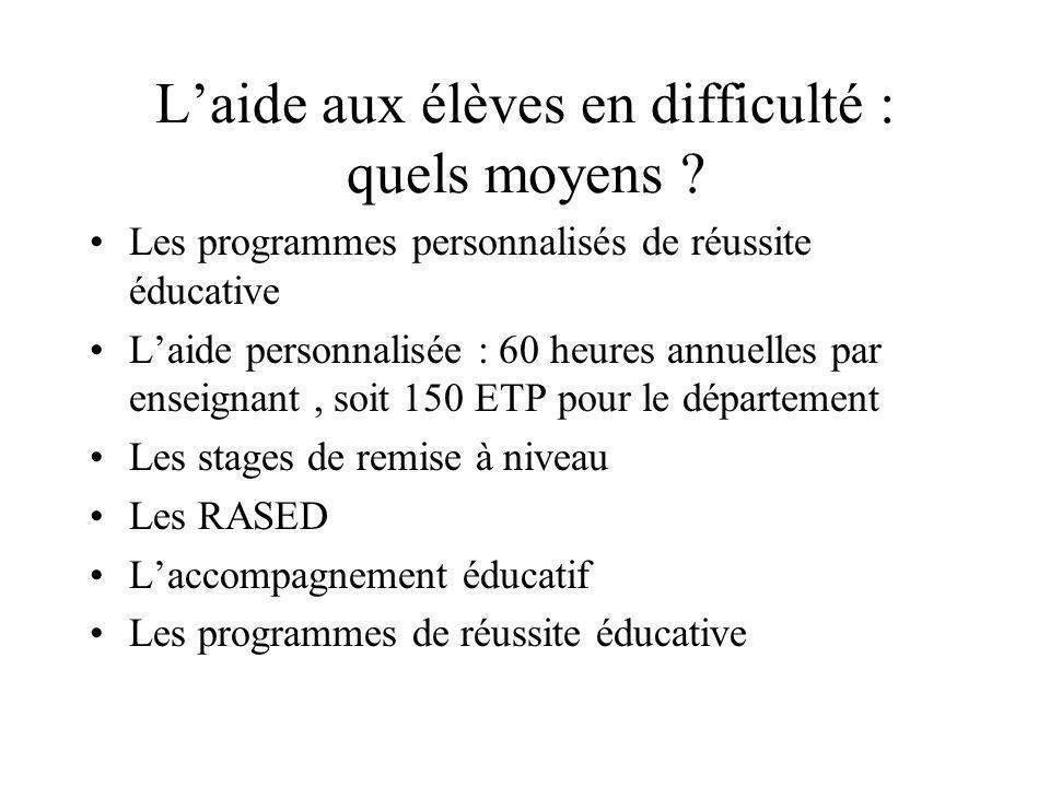 Les RASED Nb Postes effectifs 2008- 2009 84,527 psy11G46,5 E prévisions 2009-2010 8030 psy9 G41 E différence-4,5+ 3 psy-2 G-5,5 E + 7 RASED sédentarisés en classe