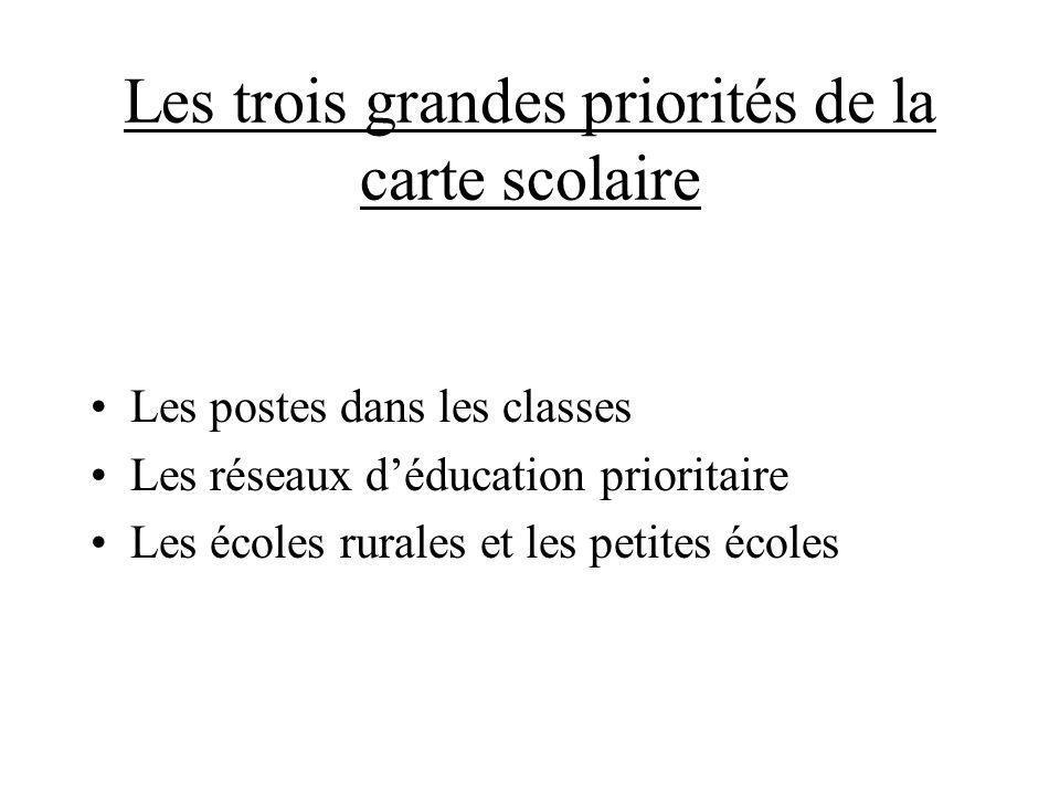 Les trois grandes priorités de la carte scolaire Les postes dans les classes Les réseaux déducation prioritaire Les écoles rurales et les petites écol