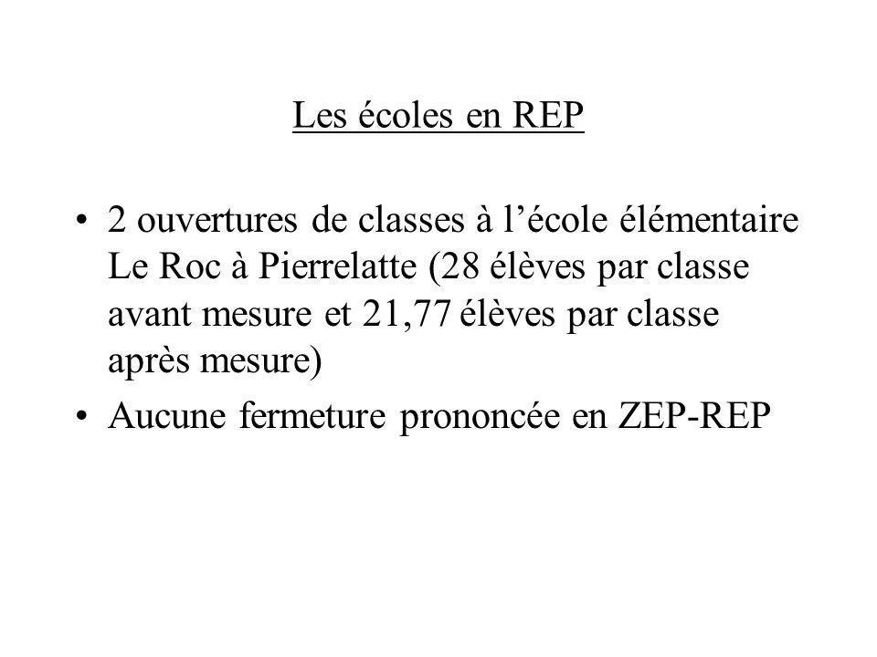 Les écoles en REP 2 ouvertures de classes à lécole élémentaire Le Roc à Pierrelatte (28 élèves par classe avant mesure et 21,77 élèves par classe aprè