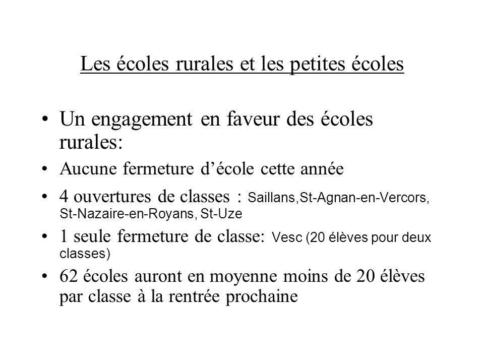 Les classes décole maternelle Les ouvertures : Ecole A.Desportes à St- Rambert-dAlbon (32,29/28,25) Ecole La Martinette à Romans (29,8/24,83) Ecole Chirouzes à Bourg- lès-Valence (31,67/23,75) Ecole de St-Uze (31/23,25) Ecole J.Ferry à Valence (35,5/23,67) Ecole JL.Bouvier à St- Marcel-lès-Valence (31/23,25) Les fermetures : Ecole F.Dolto à Chabeuil (23,14/27) Ecole Le Bouquet à Montélimar(22,67/27,2) Ecole Meyne à Nyons (19,75/26,33) Ecole J.Moulin à Tain- lHermitage(16,75/22,33) Ecole de Beauvallon(16/24) 2 classes à lécole H.Ner à Valence (fermeture école)