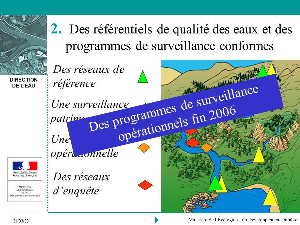 DIRECTION DE LEAU 31/03/03 Ministère de lÉcologie et du Développement Durable 2.