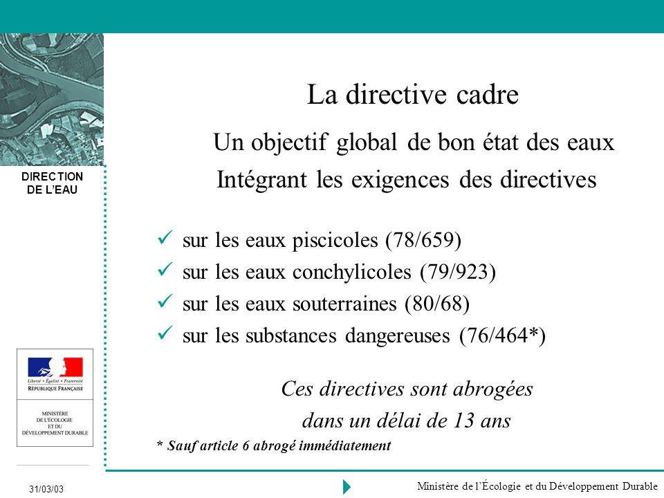 DIRECTION DE LEAU 31/03/03 Ministère de lÉcologie et du Développement Durable La directive cadre Un objectif global de bon état des eaux Intégrant les exigences des directives sur les eaux piscicoles (78/659) sur les eaux conchylicoles (79/923) sur les eaux souterraines (80/68) sur les substances dangereuses (76/464*) Ces directives sont abrogées dans un délai de 13 ans * Sauf article 6 abrogé immédiatement