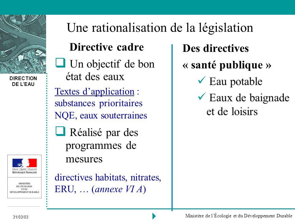 DIRECTION DE LEAU 31/03/03 Ministère de lÉcologie et du Développement Durable Un suivi de la mise en œuvre des mesures Un suivi de la réalisation des objectifs La directive cadre 5.