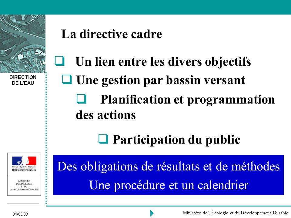 DIRECTION DE LEAU 31/03/03 Ministère de lÉcologie et du Développement Durable La directive cadre Un lien entre les divers objectifs protection des milieux aquatiques (objectif général – cf.