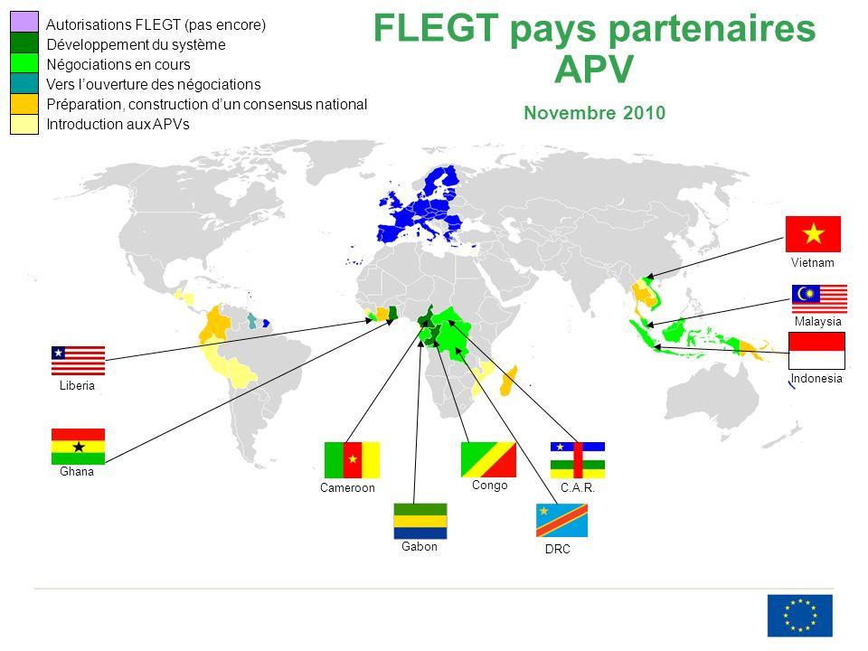 Autorisations FLEGT (pas encore) Développement du système Négociations en cours Vers louverture des négociations Préparation, construction dun consensus national Introduction aux APVs Congo C.A.R.