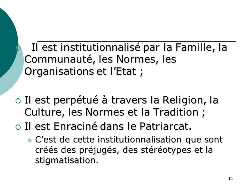 11 Il est institutionnalisé par la Famille, la Communauté, les Normes, les Organisations et lEtat ; Il est institutionnalisé par la Famille, la Communauté, les Normes, les Organisations et lEtat ; Il est perpétué à travers la Religion, la Culture, les Normes et la Tradition ; Il est perpétué à travers la Religion, la Culture, les Normes et la Tradition ; Il est Enraciné dans le Patriarcat.