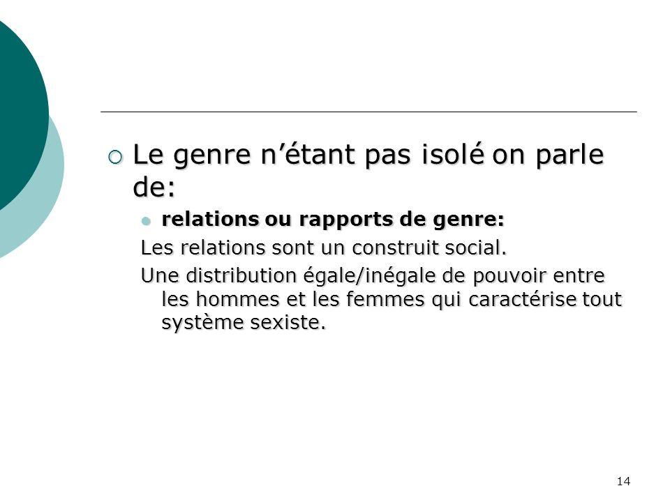 14 Le genre nétant pas isolé on parle de: Le genre nétant pas isolé on parle de: relations ou rapports de genre: relations ou rapports de genre: Les relations sont un construit social.