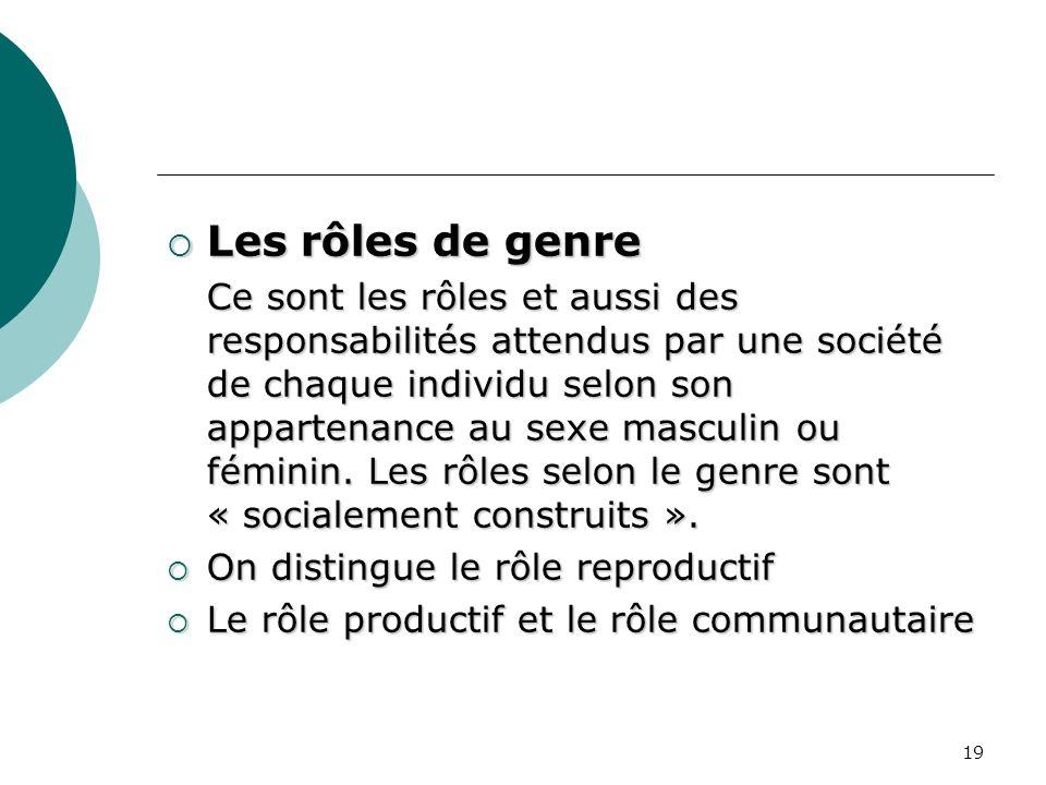 19 Les rôles de genre Les rôles de genre Ce sont les rôles et aussi des responsabilités attendus par une société de chaque individu selon son appartenance au sexe masculin ou féminin.