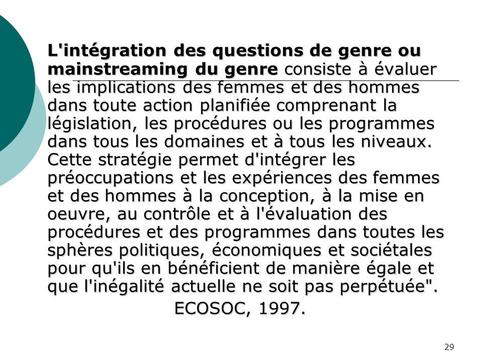 29 L intégration des questions de genre ou mainstreaming du genre consiste à évaluer les implications des femmes et des hommes dans toute action planifiée comprenant la législation, les procédures ou les programmes dans tous les domaines et à tous les niveaux.