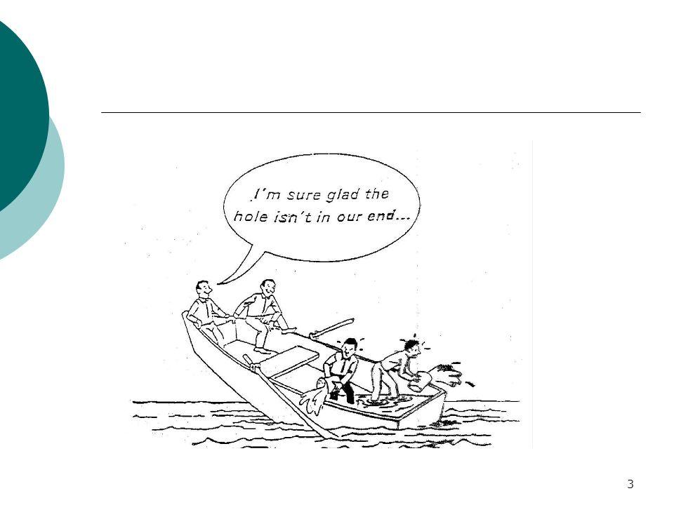 24 Les outils de lanalyse selon le genre Il existe trois outils classiques de lanalyse genre: La division du travail basée sur la théorie des trois rôles: les rôles productif, reproductif et communautaires La division du travail basée sur la théorie des trois rôles: les rôles productif, reproductif et communautaires Laccès et le contrôle des ressources et bénéfices: lanalyse porte sur les ressources, les besoins (pratiques et intérêts stratégiques), les contraintes et opportunités Laccès et le contrôle des ressources et bénéfices: lanalyse porte sur les ressources, les besoins (pratiques et intérêts stratégiques), les contraintes et opportunités Le temps libre Le temps libre