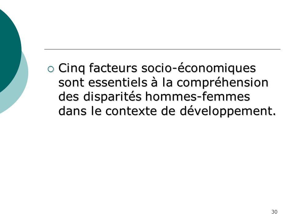 30 Cinq facteurs socio-économiques sont essentiels à la compréhension des disparités hommes-femmes dans le contexte de développement.