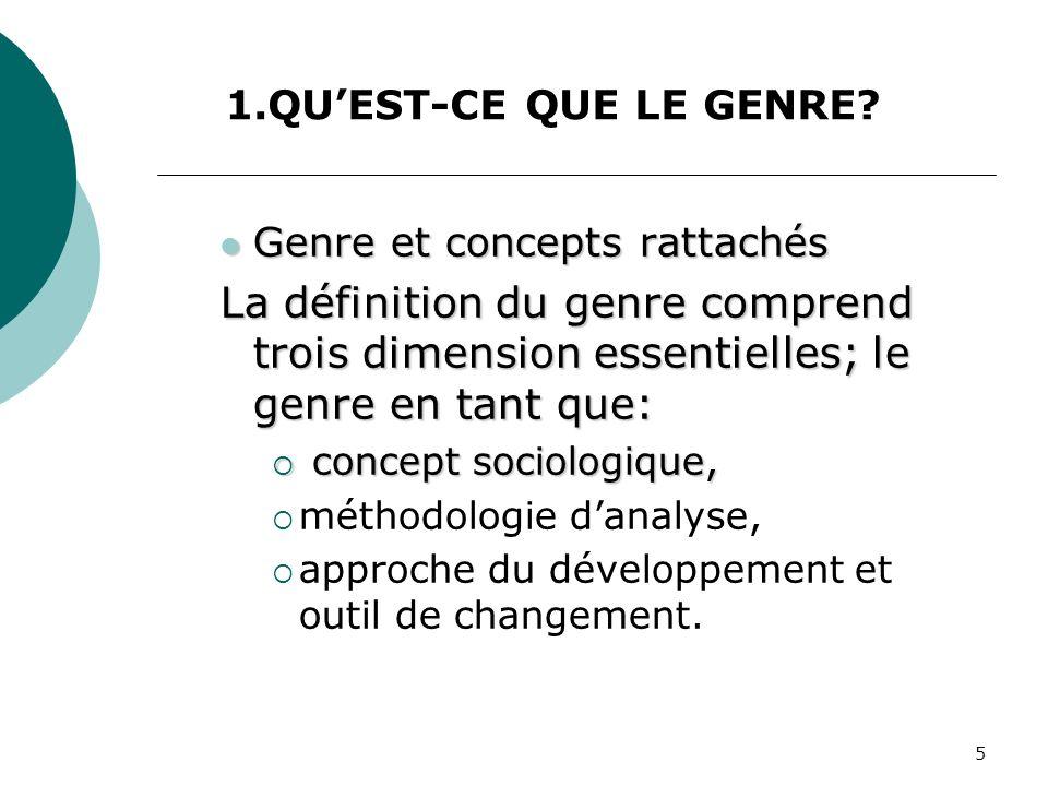 5 Genre et concepts rattachés Genre et concepts rattachés La définition du genre comprend trois dimension essentielles; le genre en tant que: concept sociologique, concept sociologique, méthodologie danalyse, approche du développement et outil de changement.
