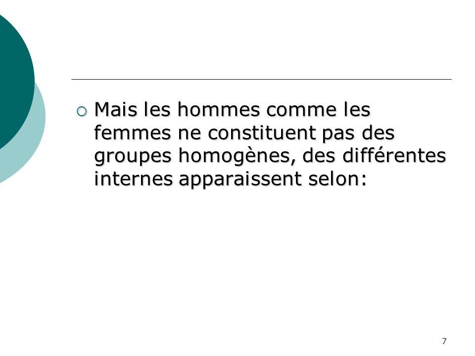 7 Mais les hommes comme les femmes ne constituent pas des groupes homogènes, des différentes internes apparaissent selon: Mais les hommes comme les femmes ne constituent pas des groupes homogènes, des différentes internes apparaissent selon: