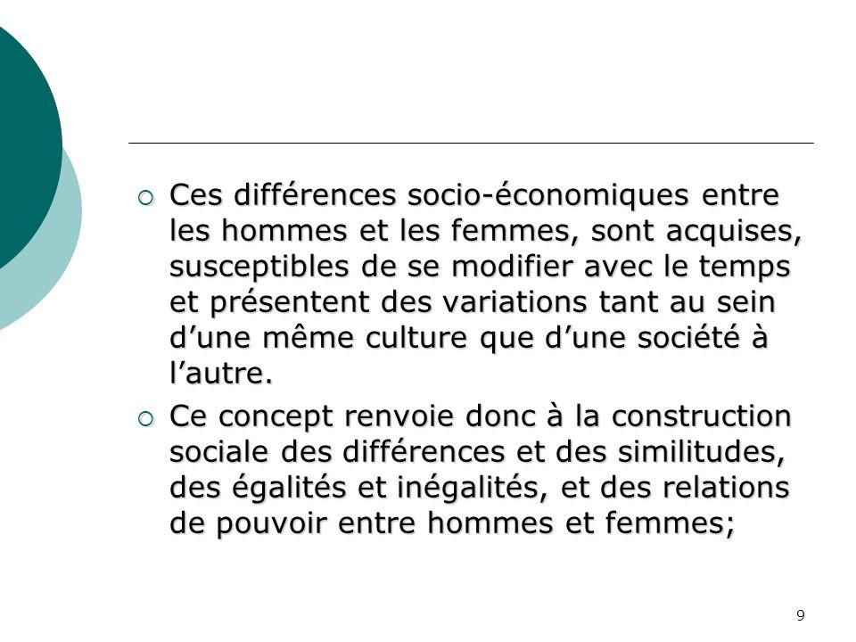 10 Le concept genre fait référence à des façons dêtre particulières, à des comportements acceptées par une société ainsi quà des attentes spécifiques associées à chaque sexe.