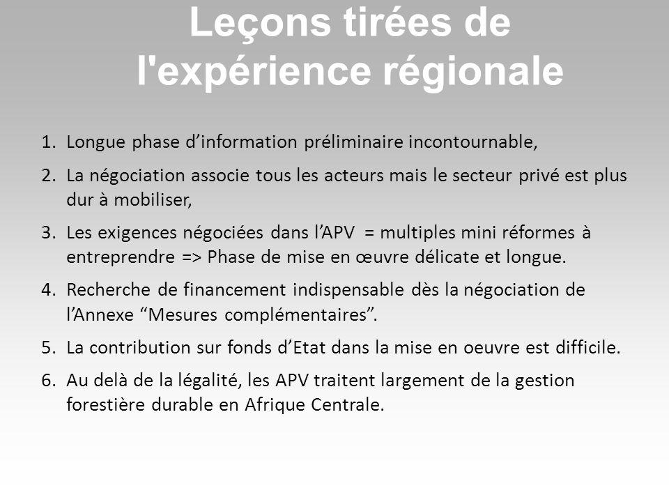 Perspectives 1.La sous-région devient le 1er massif forestier mondial sous APV-FLEGT.