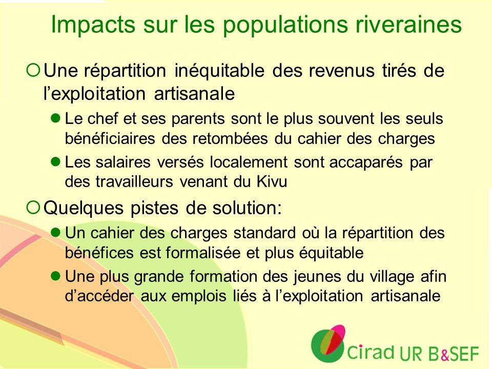 Ur B&SEF Impacts sur les populations riveraines Une répartition inéquitable des revenus tirés de lexploitation artisanale Le chef et ses parents sont