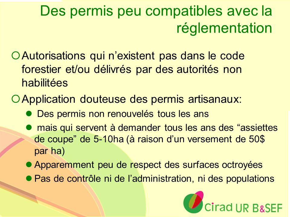 Ur B&SEF Des permis peu compatibles avec la réglementation Autorisations qui nexistent pas dans le code forestier et/ou délivrés par des autorités non