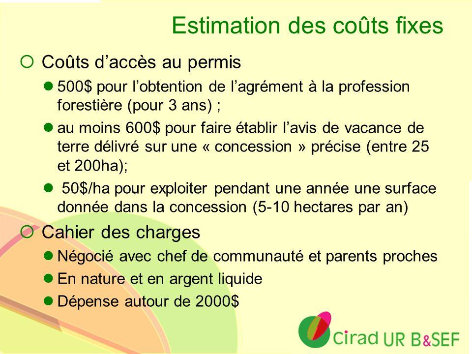 Ur B&SEF Estimation des coûts fixes Coûts daccès au permis 500$ pour lobtention de lagrément à la profession forestière (pour 3 ans) ; au moins 600$ p
