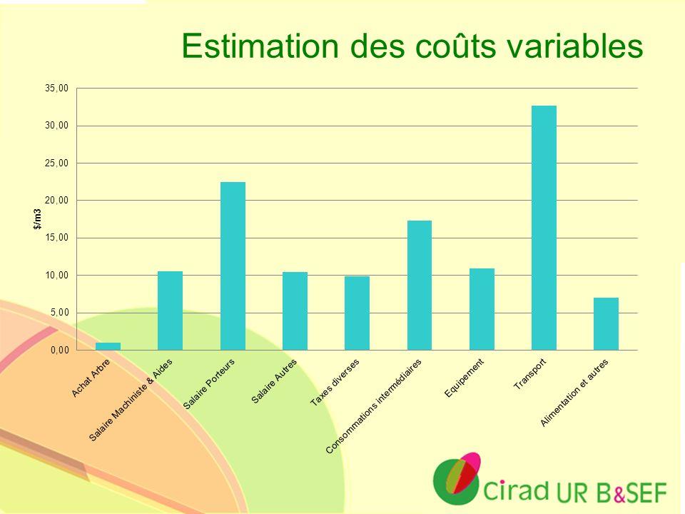 Ur B&SEF Estimation des coûts variables
