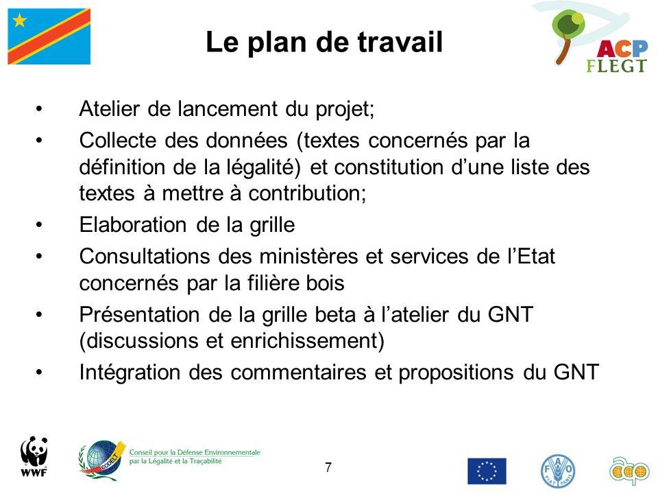 7 Le plan de travail Atelier de lancement du projet; Collecte des données (textes concernés par la définition de la légalité) et constitution dune lis