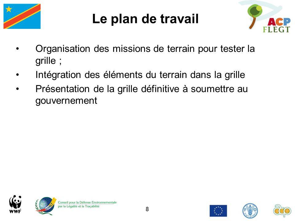 8 Le plan de travail Organisation des missions de terrain pour tester la grille ; Intégration des éléments du terrain dans la grille Présentation de l