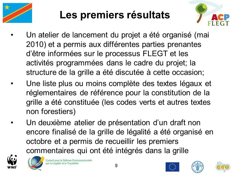 9 Les premiers résultats Un atelier de lancement du projet a été organisé (mai 2010) et a permis aux différentes parties prenantes dêtre informées sur