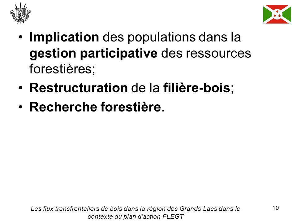 Les flux transfrontaliers de bois dans la région des Grands Lacs dans le contexte du plan daction FLEGT 10 Implication des populations dans la gestion participative des ressources forestières; Restructuration de la filière-bois; Recherche forestière.