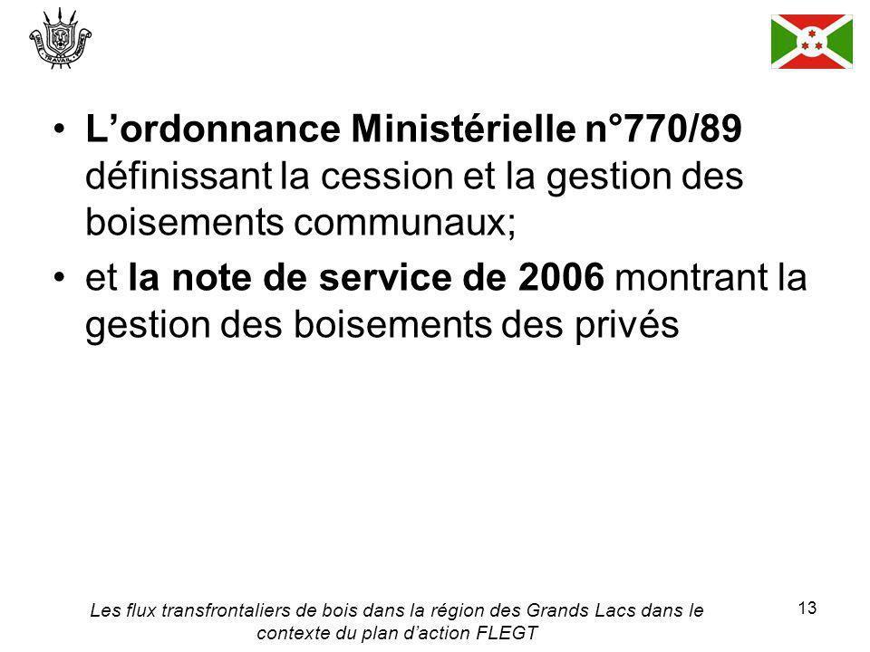 Les flux transfrontaliers de bois dans la région des Grands Lacs dans le contexte du plan daction FLEGT 13 Lordonnance Ministérielle n°770/89 définissant la cession et la gestion des boisements communaux; et la note de service de 2006 montrant la gestion des boisements des privés