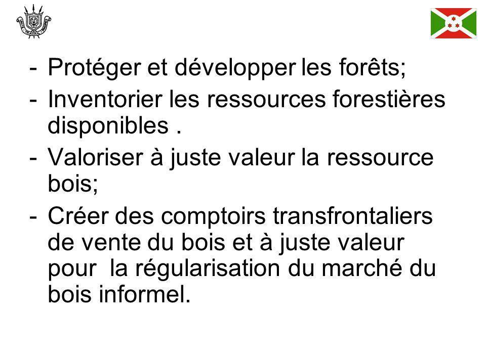 -Protéger et développer les forêts; -Inventorier les ressources forestières disponibles.