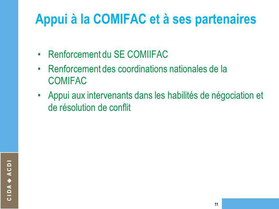 Appui à la COMIFAC et à ses partenaires Renforcement du SE COMIIFAC Renforcement des coordinations nationales de la COMIFAC Appui aux intervenants dan