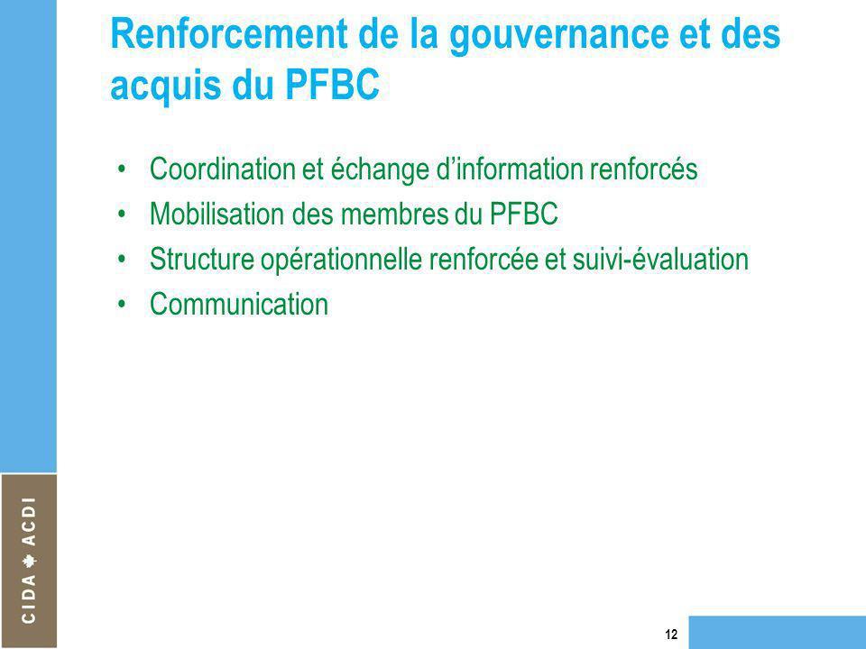Renforcement de la gouvernance et des acquis du PFBC Coordination et échange dinformation renforcés Mobilisation des membres du PFBC Structure opérati