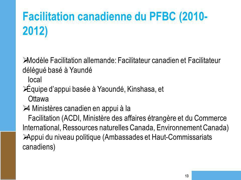 Facilitation canadienne du PFBC (2010- 2012) 13 Modèle Facilitation allemande: Facilitateur canadien et Facilitateur délégué basé à Yaundé local Équip