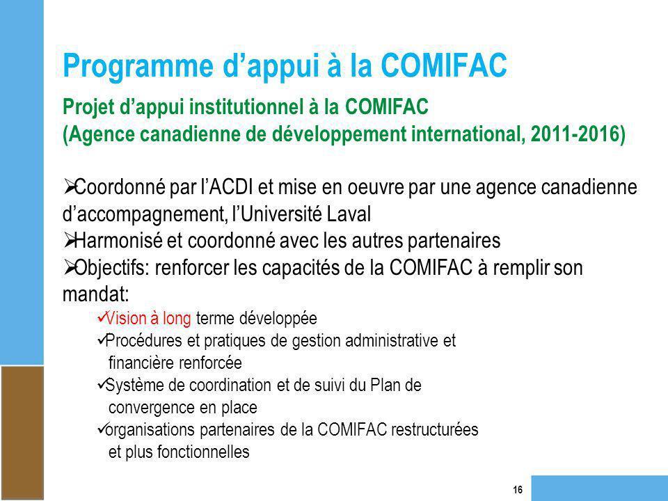 Programme dappui à la COMIFAC 16 Projet dappui institutionnel à la COMIFAC (Agence canadienne de développement international, 2011-2016) Coordonné par