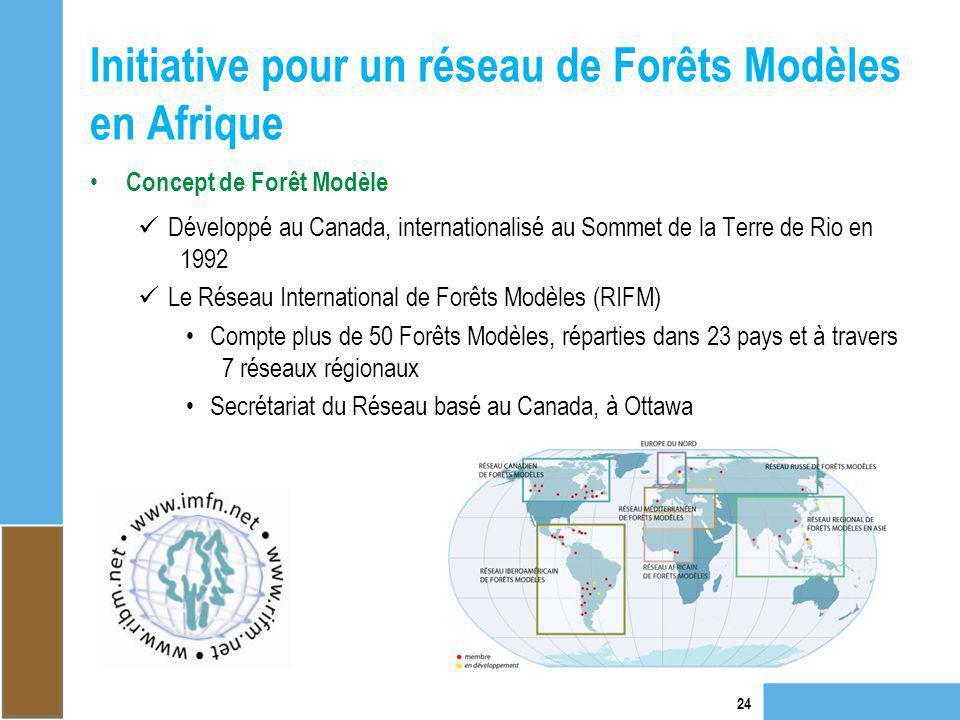 Initiative pour un réseau de Forêts Modèles en Afrique 24 Concept de Forêt Modèle Développé au Canada, internationalisé au Sommet de la Terre de Rio e