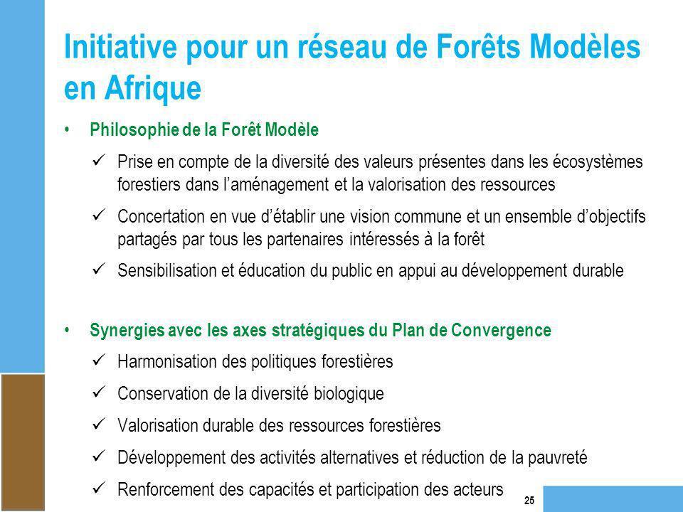 Initiative pour un réseau de Forêts Modèles en Afrique 25 Philosophie de la Forêt Modèle Prise en compte de la diversité des valeurs présentes dans le