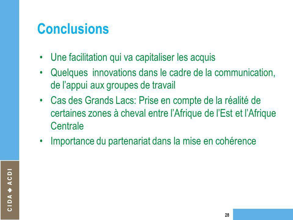 Conclusions Une facilitation qui va capitaliser les acquis Quelques innovations dans le cadre de la communication, de lappui aux groupes de travail Ca