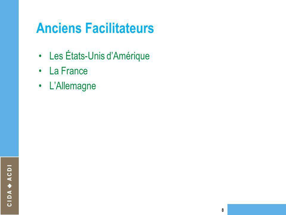 Anciens Facilitateurs Les États-Unis dAmérique La France LAllemagne 8