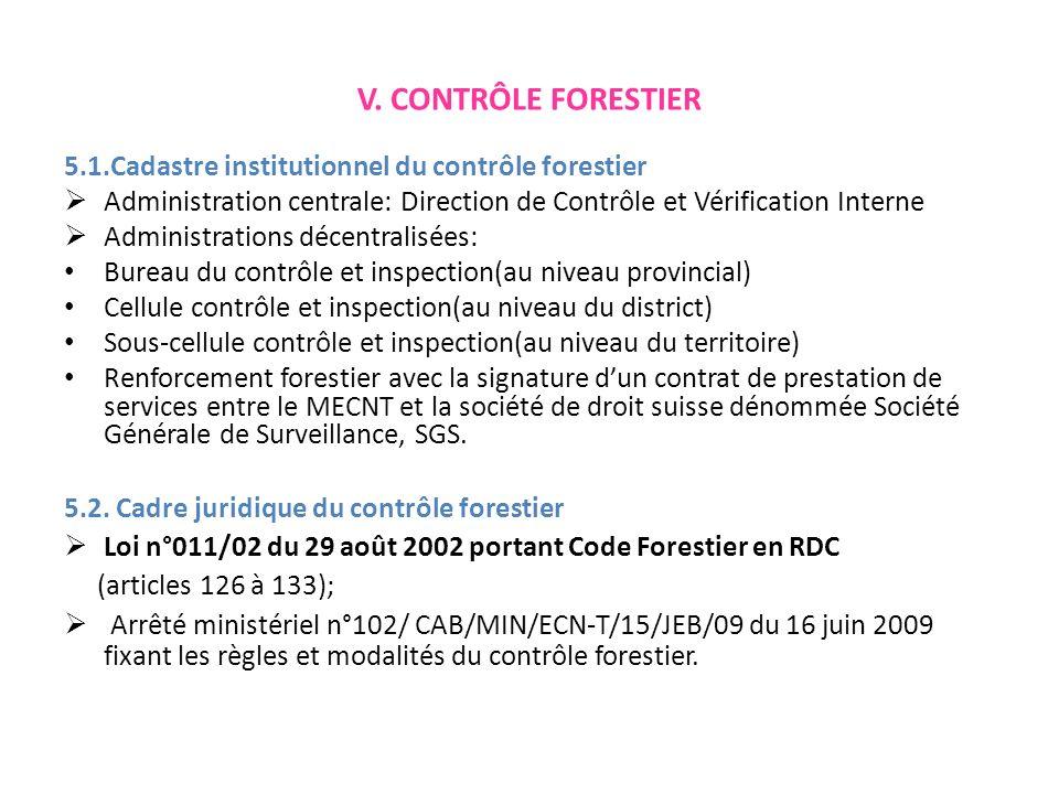V. CONTRÔLE FORESTIER 5.1.Cadastre institutionnel du contrôle forestier Administration centrale: Direction de Contrôle et Vérification Interne Adminis