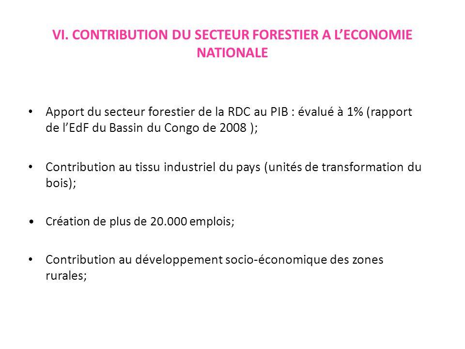 VI. CONTRIBUTION DU SECTEUR FORESTIER A LECONOMIE NATIONALE Apport du secteur forestier de la RDC au PIB : évalué à 1% (rapport de lEdF du Bassin du C